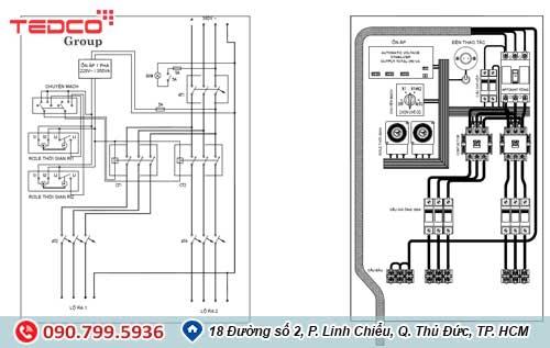 Tủ điện điều khiển chiếu sáng là gì? 2