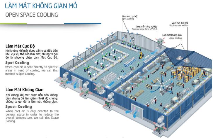 Quy trình thi công tủ điện công nghiệp 2