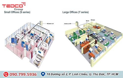 Hệ thống điều hòa không khí trung tâm