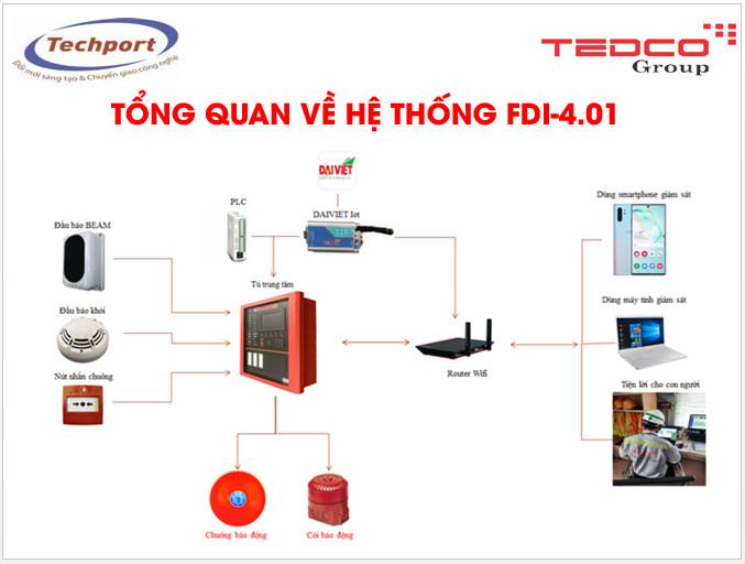 Hệ thống giám sát và cảnh báo cháy tự động ứng dụng công nghệ IoT 1